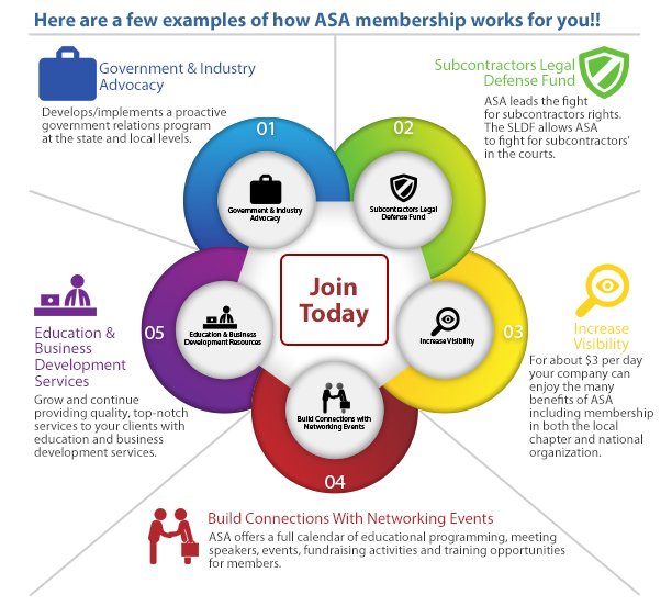 Why Join ASA?